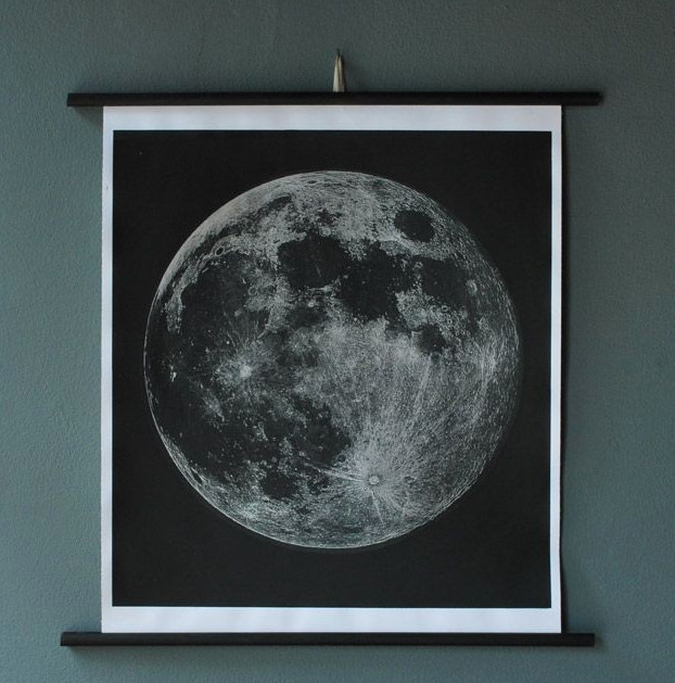 The Find: Moon Chart Prints